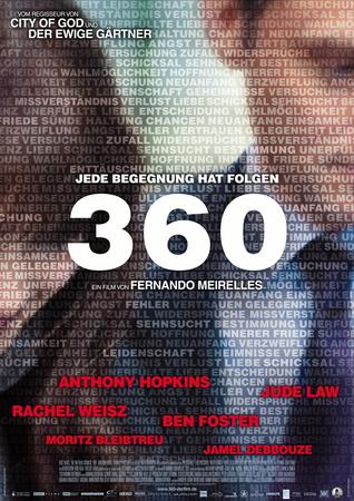 Filmplakat 360